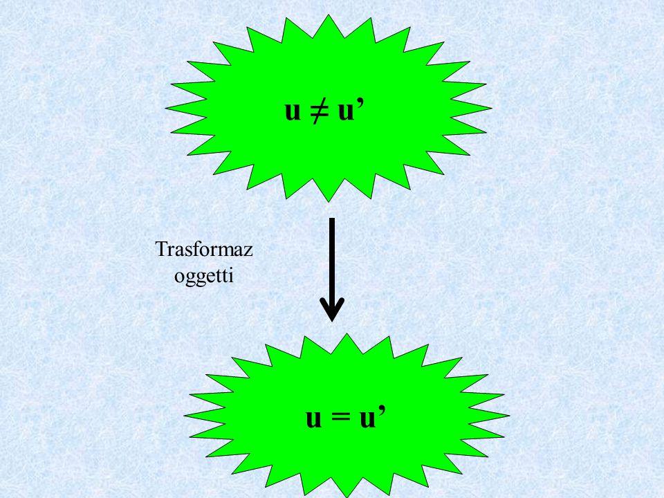 Trasformaz oggetti u ≠ u' u = u'