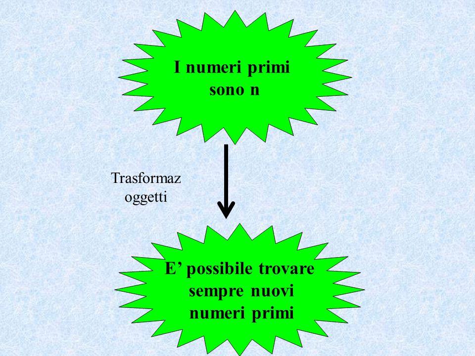 Trasformaz oggetti I numeri primi sono n E' possibile trovare sempre nuovi numeri primi