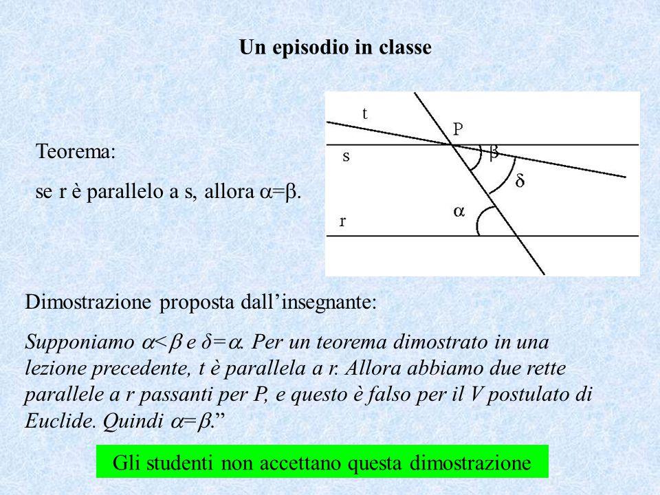 Teorema: se r è parallelo a s, allora  = .