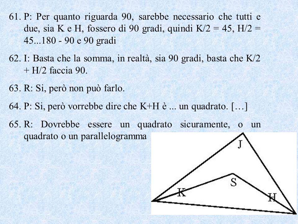 61.P: Per quanto riguarda 90, sarebbe necessario che tutti e due, sia K e H, fossero di 90 gradi, quindi K/2 = 45, H/2 = 45...180 - 90 e 90 gradi 62.I: Basta che la somma, in realtà, sia 90 gradi, basta che K/2 + H/2 faccia 90.