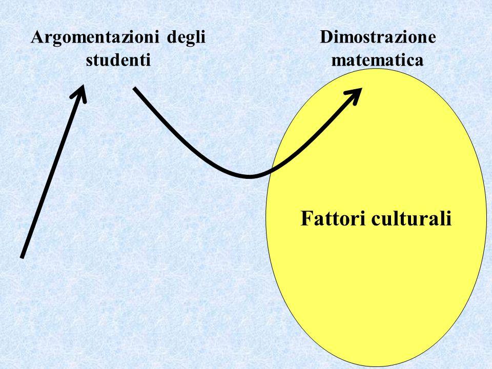 Fattori culturali Dimostrazione matematica Argomentazioni degli studenti