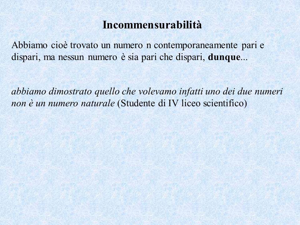 Difficoltà con le dimostrazioni per assurdo anche per studenti universitari o laureati in fisica e matematica (Leron, 1985, Barbin, 1988, Antonini, 2001, Bernardi, 2002) Argomentare per via indiretta sembra un modo di pensare naturale .