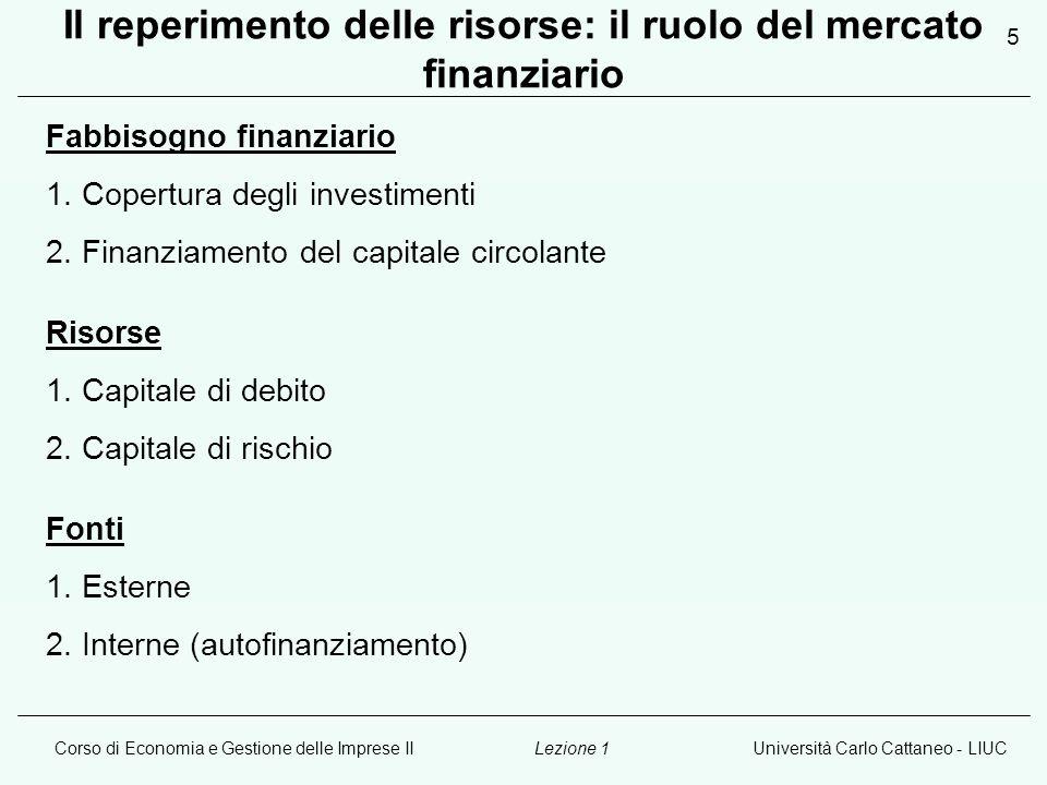Corso di Economia e Gestione delle Imprese IIUniversità Carlo Cattaneo - LIUCLezione 1 5 Il reperimento delle risorse: il ruolo del mercato finanziario Fabbisogno finanziario 1.