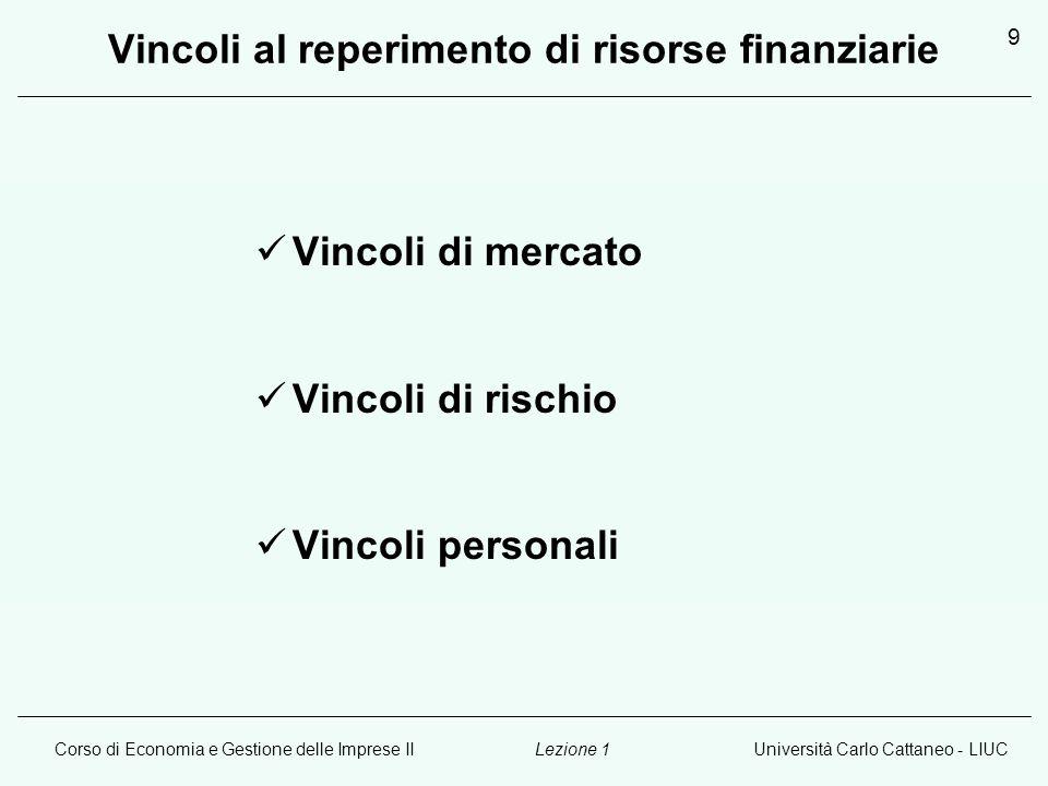 Corso di Economia e Gestione delle Imprese IIUniversità Carlo Cattaneo - LIUCLezione 1 9 Vincoli al reperimento di risorse finanziarie Vincoli di mercato Vincoli di rischio Vincoli personali