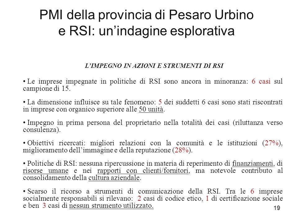 19 PMI della provincia di Pesaro Urbino e RSI: un'indagine esplorativa L'IMPEGNO IN AZIONI E STRUMENTI DI RSI Le imprese impegnate in politiche di RSI sono ancora in minoranza: 6 casi sul campione di 15.