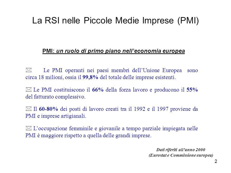 2 La RSI nelle Piccole Medie Imprese (PMI) PMI: un ruolo di primo piano nell'economia europea * Le PMI operanti nei paesi membri dell'Unione Europea sono circa 18 milioni, ossia il 99,8% del totale delle imprese esistenti.