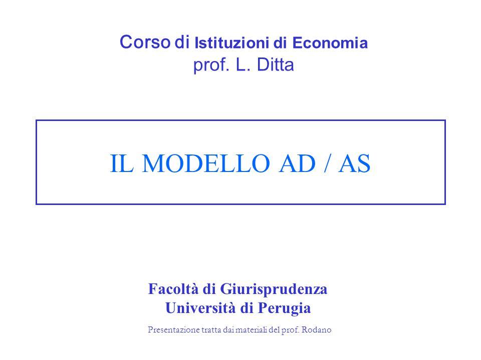 IL MODELLO AD / AS Corso di Istituzioni di Economia prof.