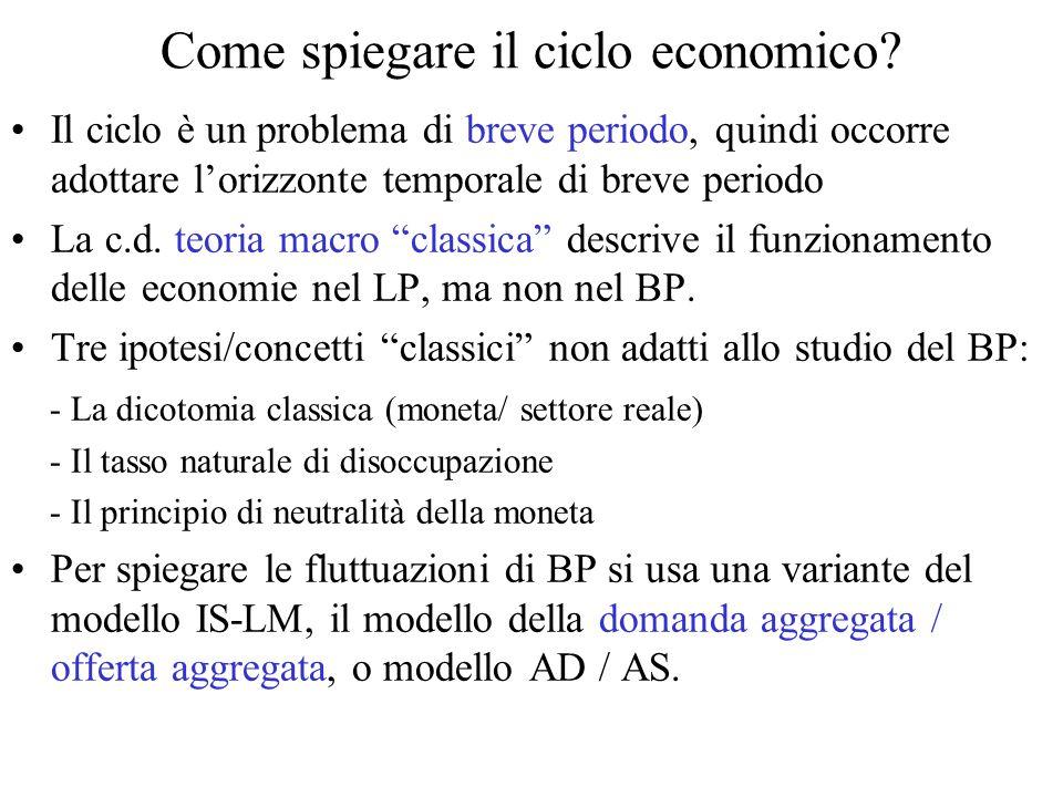 Come spiegare il ciclo economico.