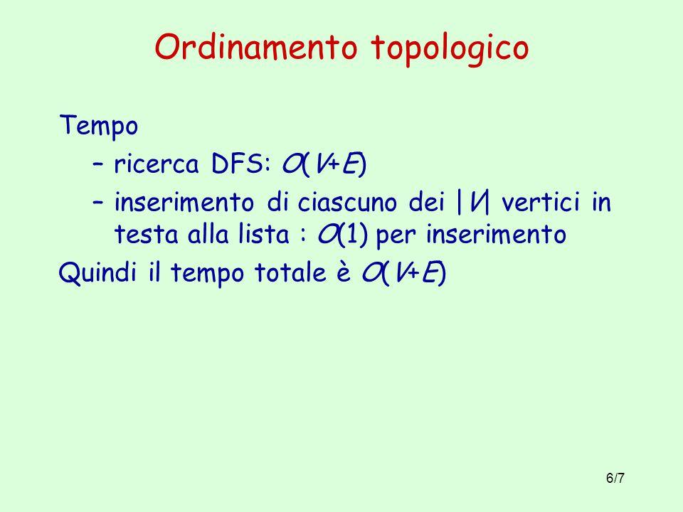 6/7 Ordinamento topologico Tempo –ricerca DFS: O(V+E) –inserimento di ciascuno dei |V| vertici in testa alla lista : O(1) per inserimento Quindi il te