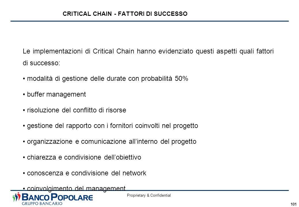 Proprietary & Confidential 101 Le implementazioni di Critical Chain hanno evidenziato questi aspetti quali fattori di successo: modalità di gestione d