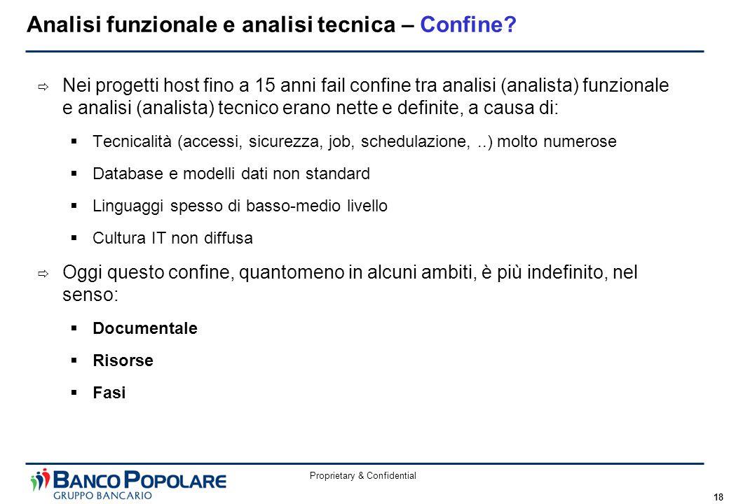 Proprietary & Confidential 18  Nei progetti host fino a 15 anni fail confine tra analisi (analista) funzionale e analisi (analista) tecnico erano net