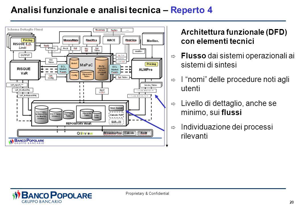 Proprietary & Confidential 20 Analisi funzionale e analisi tecnica – Reperto 4 Architettura funzionale (DFD) con elementi tecnici  Flusso dai sistemi