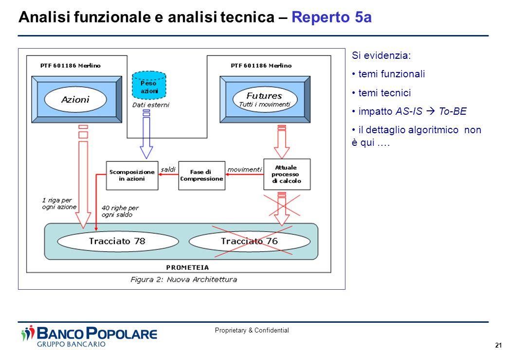Proprietary & Confidential 21 Analisi funzionale e analisi tecnica – Reperto 5a Si evidenzia: temi funzionali temi tecnici impatto AS-IS  To-BE il de