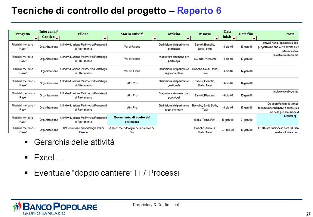 Proprietary & Confidential 27 Tecniche di controllo del progetto – Reperto 6  Gerarchia delle attività  Excel …  Eventuale doppio cantiere IT / Processi
