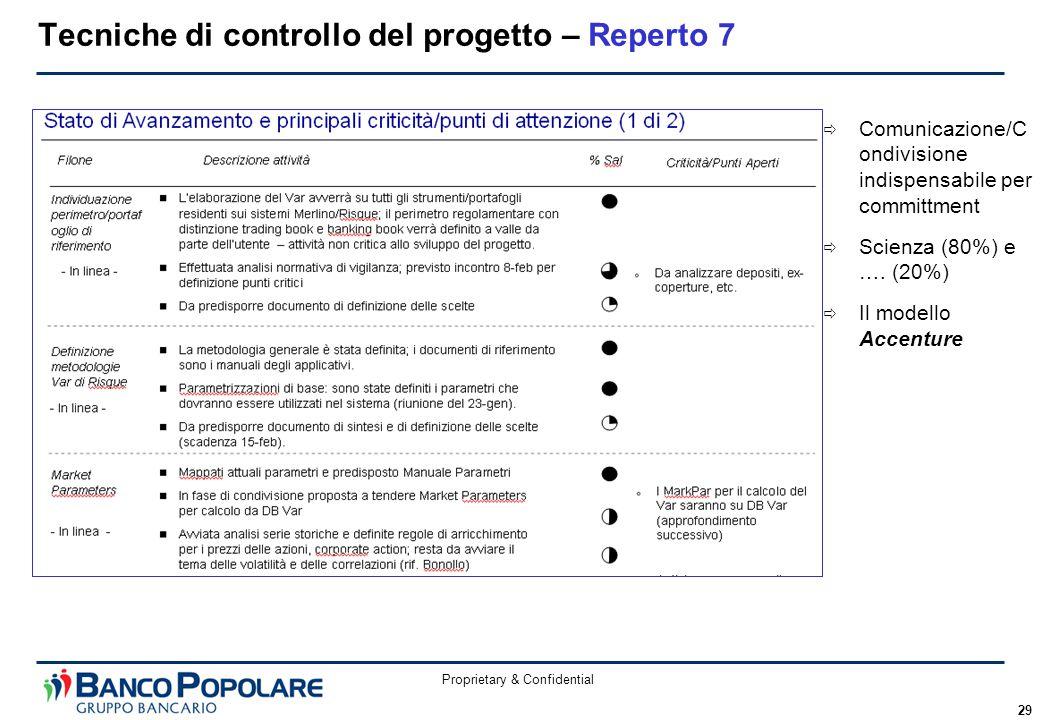 Proprietary & Confidential 29 Tecniche di controllo del progetto – Reperto 7  Comunicazione/C ondivisione indispensabile per committment  Scienza (8