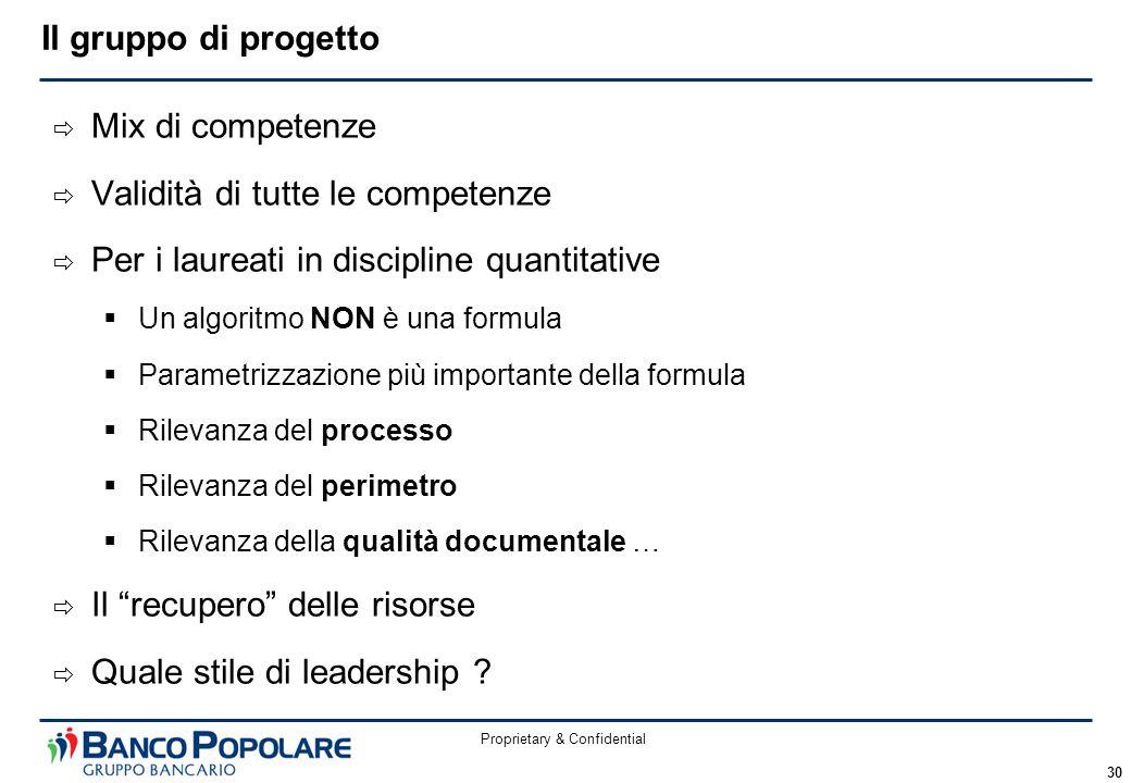 Proprietary & Confidential 30  Mix di competenze  Validità di tutte le competenze  Per i laureati in discipline quantitative  Un algoritmo NON è u