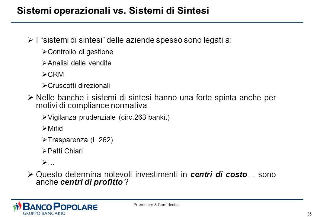 """Proprietary & Confidential 35  I """"sistemi di sintesi"""" delle aziende spesso sono legati a:  Controllo di gestione  Analisi delle vendite  CRM  Cru"""
