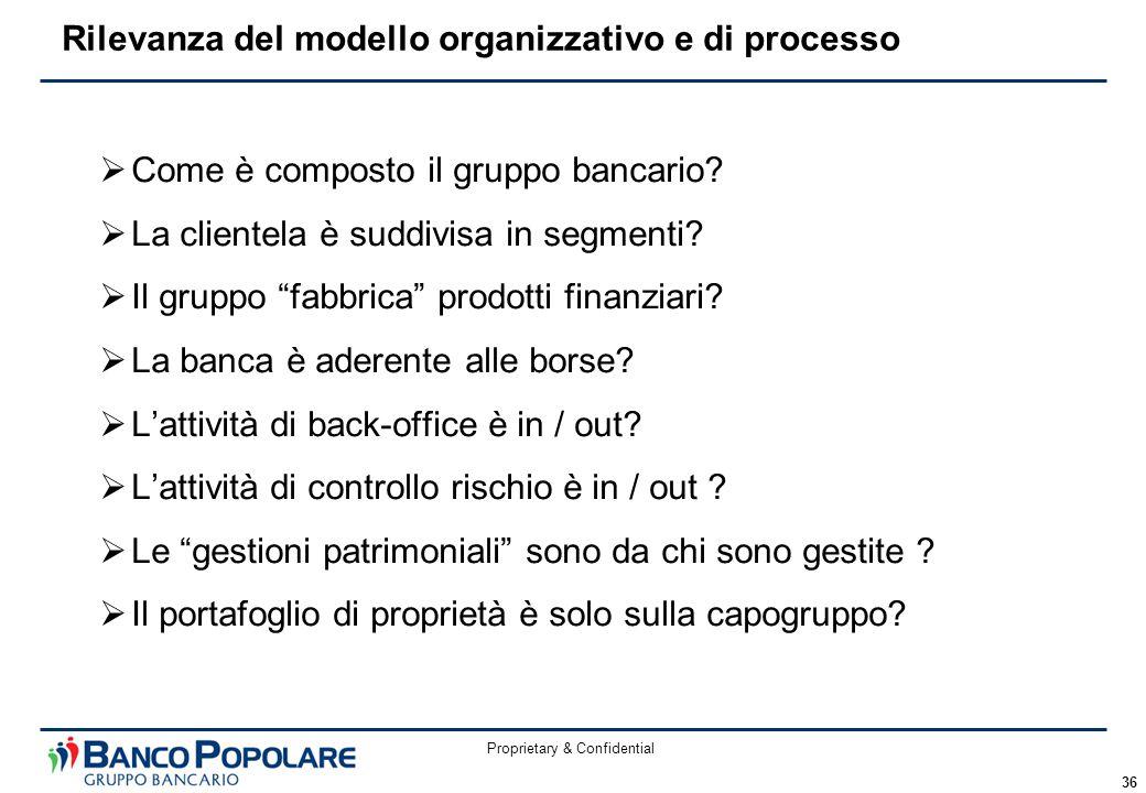"""Proprietary & Confidential 36  Come è composto il gruppo bancario?  La clientela è suddivisa in segmenti?  Il gruppo """"fabbrica"""" prodotti finanziari"""