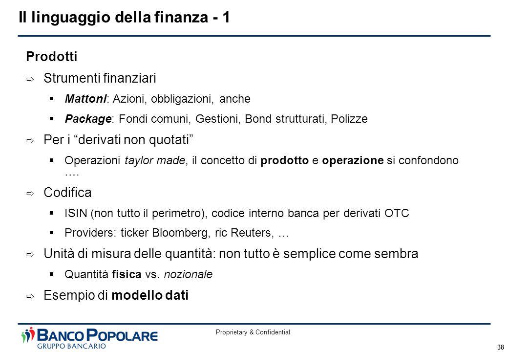 Proprietary & Confidential 38 Prodotti  Strumenti finanziari  Mattoni: Azioni, obbligazioni, anche  Package: Fondi comuni, Gestioni, Bond struttura