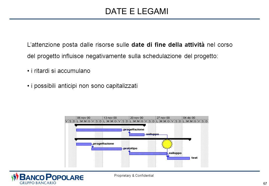 Proprietary & Confidential 67 DATE E LEGAMI L'attenzione posta dalle risorse sulle date di fine della attività nel corso del progetto influisce negati