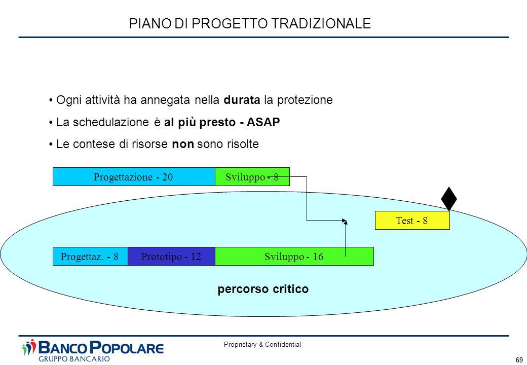 Proprietary & Confidential 69 percorso critico PIANO DI PROGETTO TRADIZIONALE Ogni attività ha annegata nella durata la protezione La schedulazione è