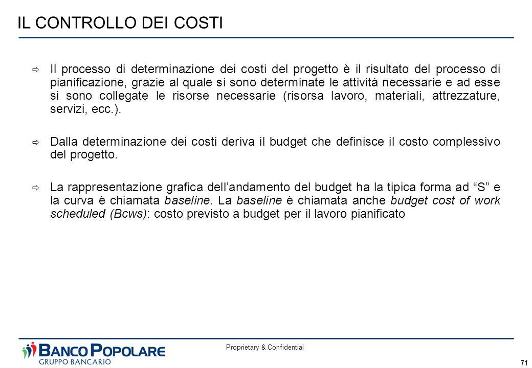 Proprietary & Confidential 71 IL CONTROLLO DEI COSTI  Il processo di determinazione dei costi del progetto è il risultato del processo di pianificazi
