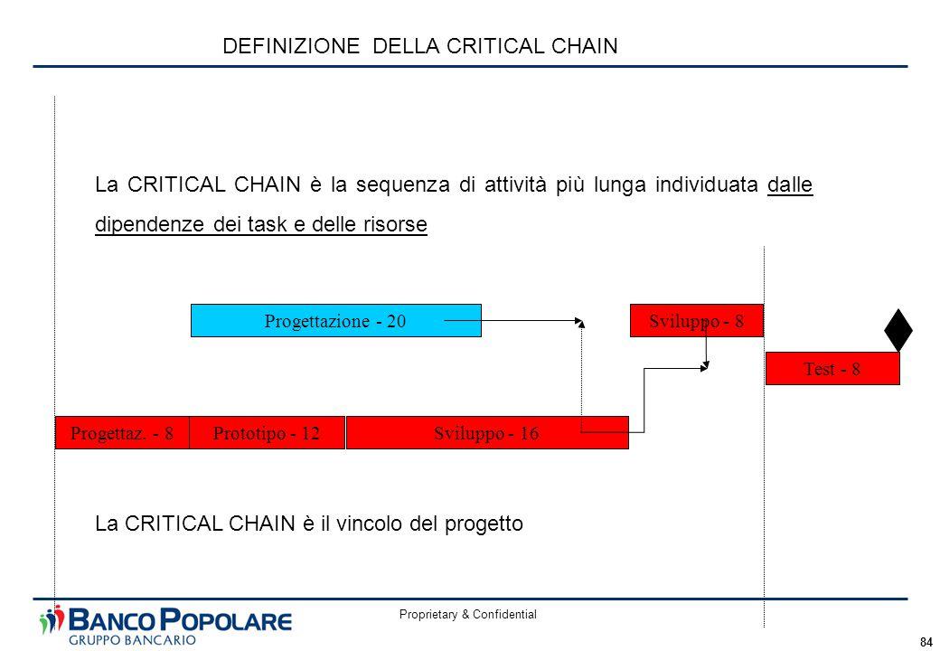 Proprietary & Confidential 84 DEFINIZIONE DELLA CRITICAL CHAIN Progettazione - 20 Prototipo - 12Sviluppo - 16 Sviluppo - 8 Progettaz. - 8 Test - 8 La