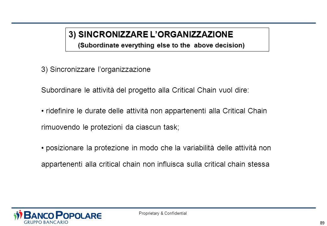 Proprietary & Confidential 89 3) Sincronizzare l'organizzazione Subordinare le attività del progetto alla Critical Chain vuol dire: ridefinire le dura