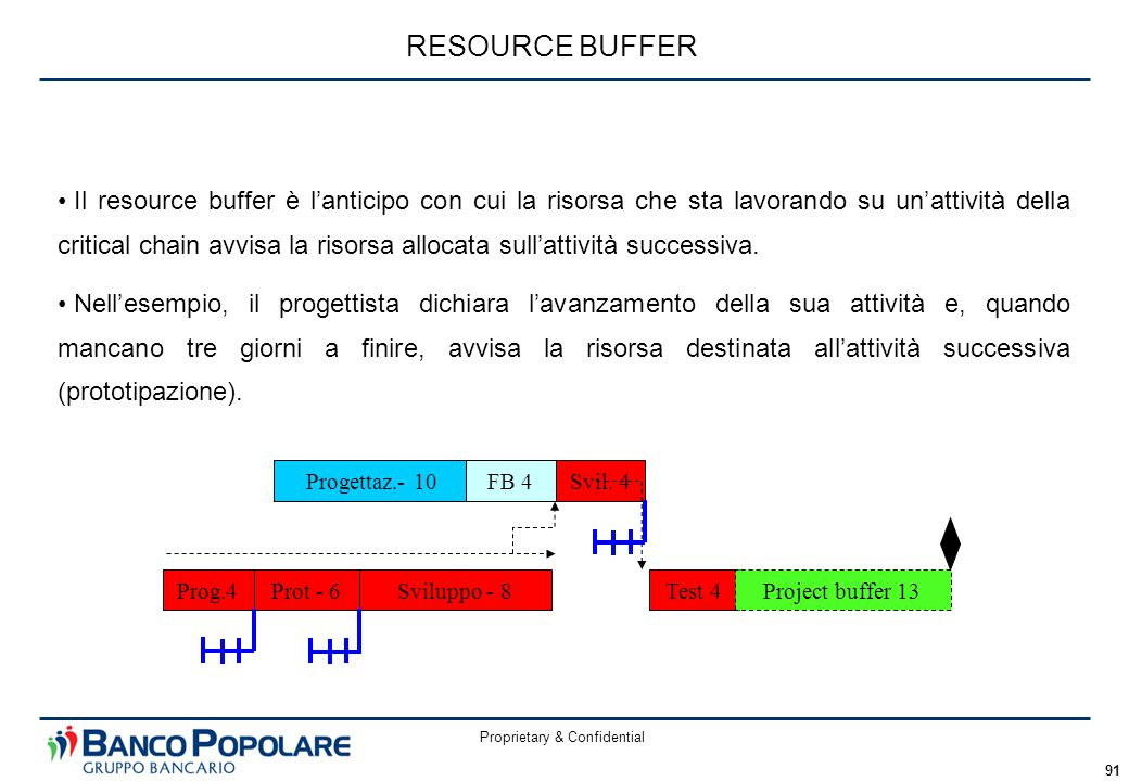 Proprietary & Confidential 91 RESOURCE BUFFER Progettaz.- 10Svil.