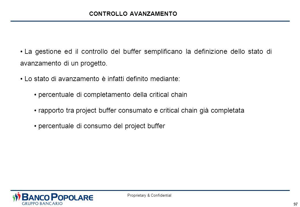 Proprietary & Confidential 97 La gestione ed il controllo del buffer semplificano la definizione dello stato di avanzamento di un progetto. Lo stato d
