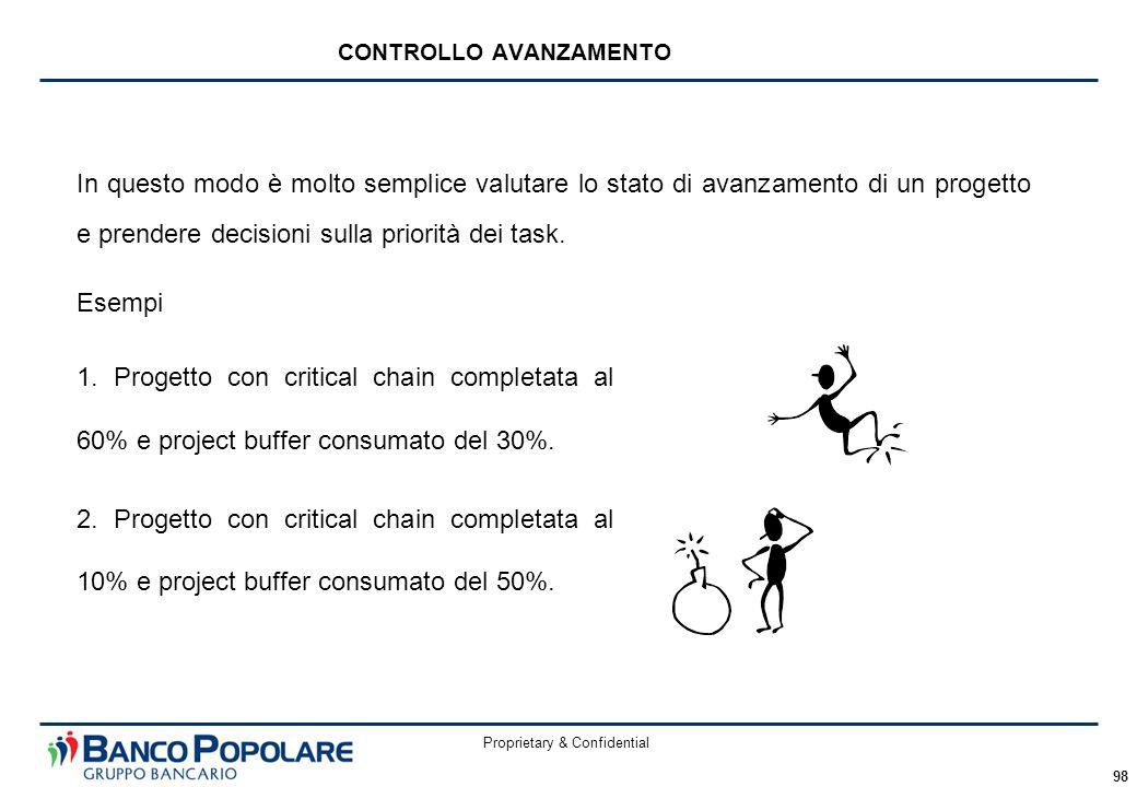 Proprietary & Confidential 98 In questo modo è molto semplice valutare lo stato di avanzamento di un progetto e prendere decisioni sulla priorità dei