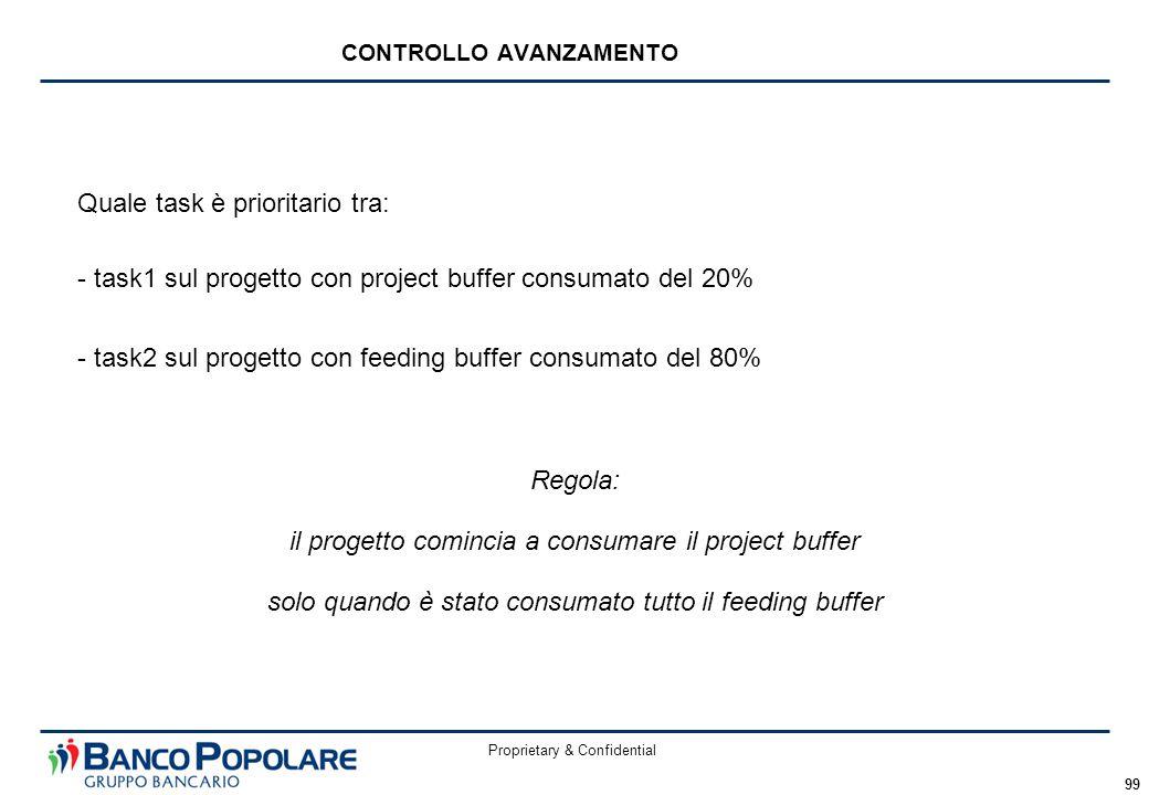 Proprietary & Confidential 99 CONTROLLO AVANZAMENTO Quale task è prioritario tra: - task1 sul progetto con project buffer consumato del 20% - task2 su
