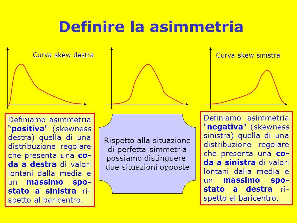 Definire la asimmetria Definiamo asimmetria negativa (skewness sinistra) quella di una distribuzione regolare che presenta una co- da a sinistra di valori lontani dalla media e un massimo spo- stato a destra ri- spetto al baricentro.