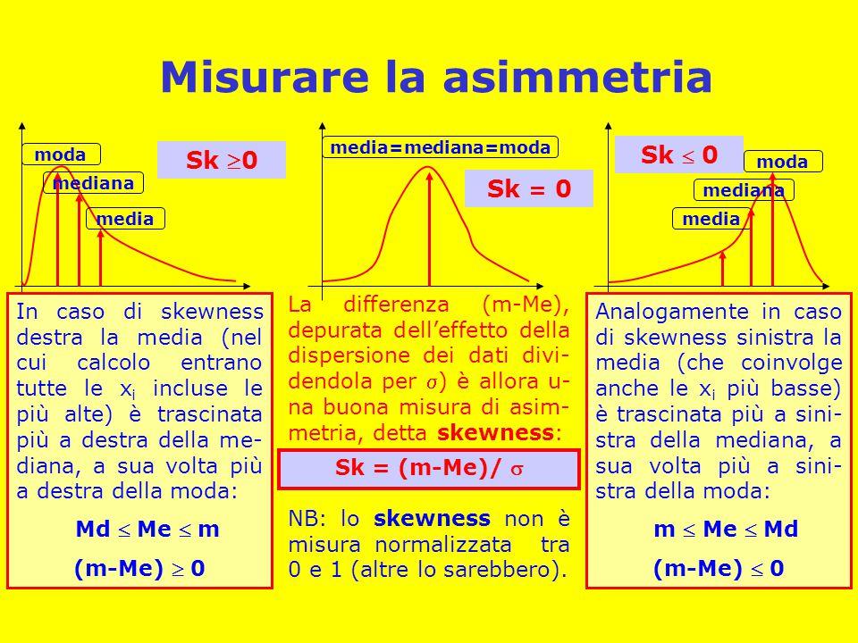 Misurare la asimmetria In caso di skewness destra la media (nel cui calcolo entrano tutte le x i incluse le più alte) è trascinata più a destra della me- diana, a sua volta più a destra della moda: Md  Me  m (m-Me)  0 moda mediana media moda mediana media media=mediana=moda Analogamente in caso di skewness sinistra la media (che coinvolge anche le x i più basse) è trascinata più a sini- stra della mediana, a sua volta più a sini- stra della moda: m  Me  Md (m-Me)  0 La differenza (m-Me), depurata dell'effetto della dispersione dei dati divi- dendola per ) è allora u- na buona misura di asim- metria, detta skewness: Sk = (m-Me)/  Sk 0 Sk  0 Sk = 0 NB: lo skewness non è misura normalizzata tra 0 e 1 (altre lo sarebbero).