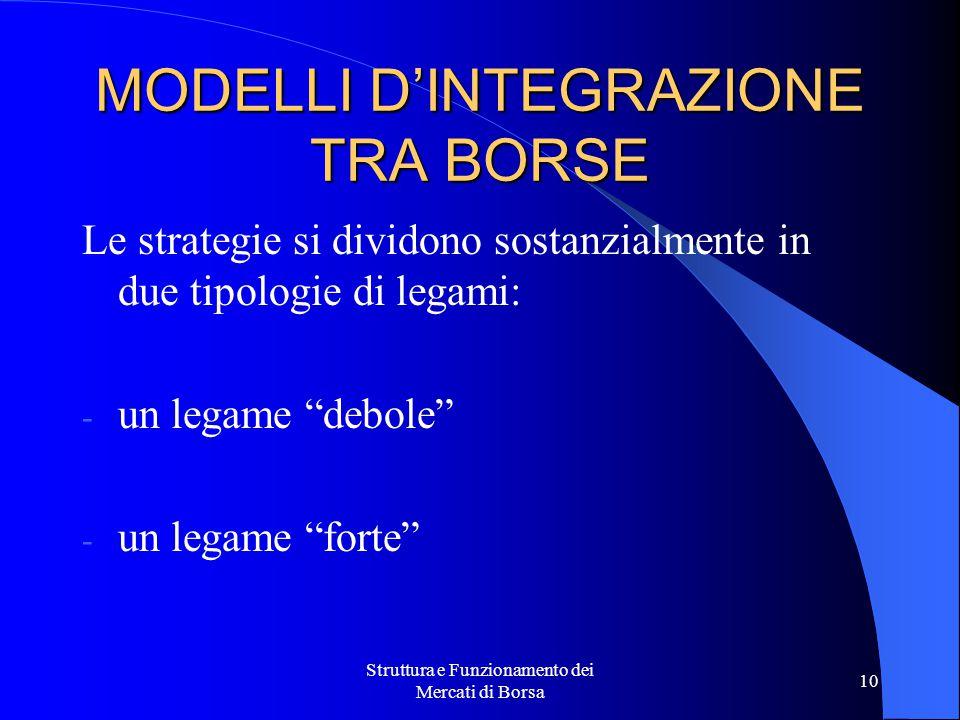 Struttura e Funzionamento dei Mercati di Borsa 10 MODELLI D'INTEGRAZIONE TRA BORSE Le strategie si dividono sostanzialmente in due tipologie di legami: - un legame debole - un legame forte