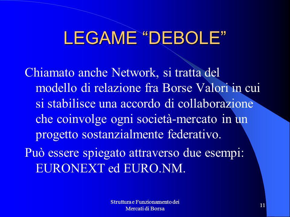 Struttura e Funzionamento dei Mercati di Borsa 11 LEGAME DEBOLE Chiamato anche Network, si tratta del modello di relazione fra Borse Valori in cui si stabilisce una accordo di collaborazione che coinvolge ogni società-mercato in un progetto sostanzialmente federativo.