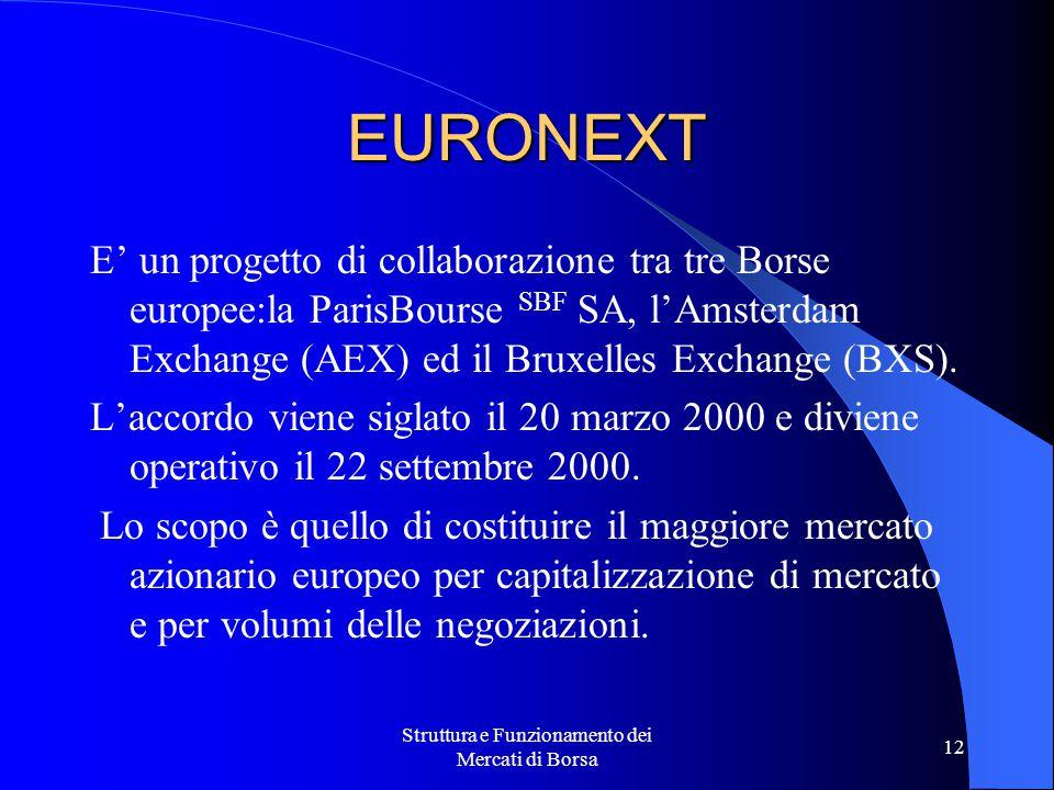 Struttura e Funzionamento dei Mercati di Borsa 12 EURONEXT E' un progetto di collaborazione tra tre Borse europee:la ParisBourse SBF SA, l'Amsterdam Exchange (AEX) ed il Bruxelles Exchange (BXS).