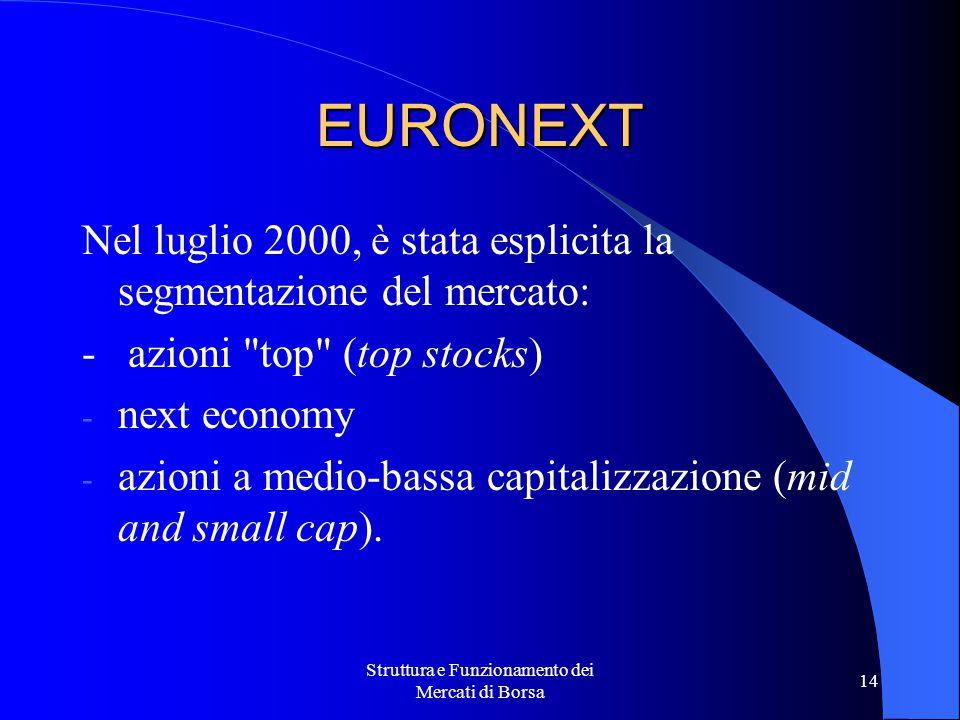 Struttura e Funzionamento dei Mercati di Borsa 14 EURONEXT Nel luglio 2000, è stata esplicita la segmentazione del mercato: - azioni top (top stocks) - next economy - azioni a medio-bassa capitalizzazione (mid and small cap).