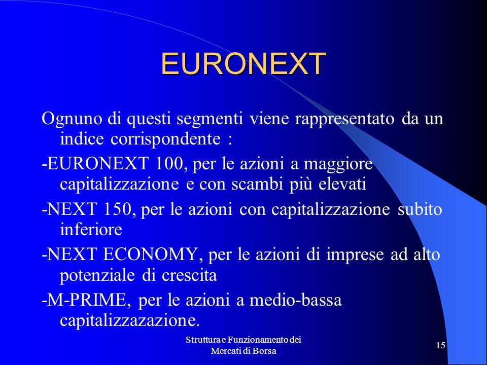 Struttura e Funzionamento dei Mercati di Borsa 15 EURONEXT Ognuno di questi segmenti viene rappresentato da un indice corrispondente : -EURONEXT 100,