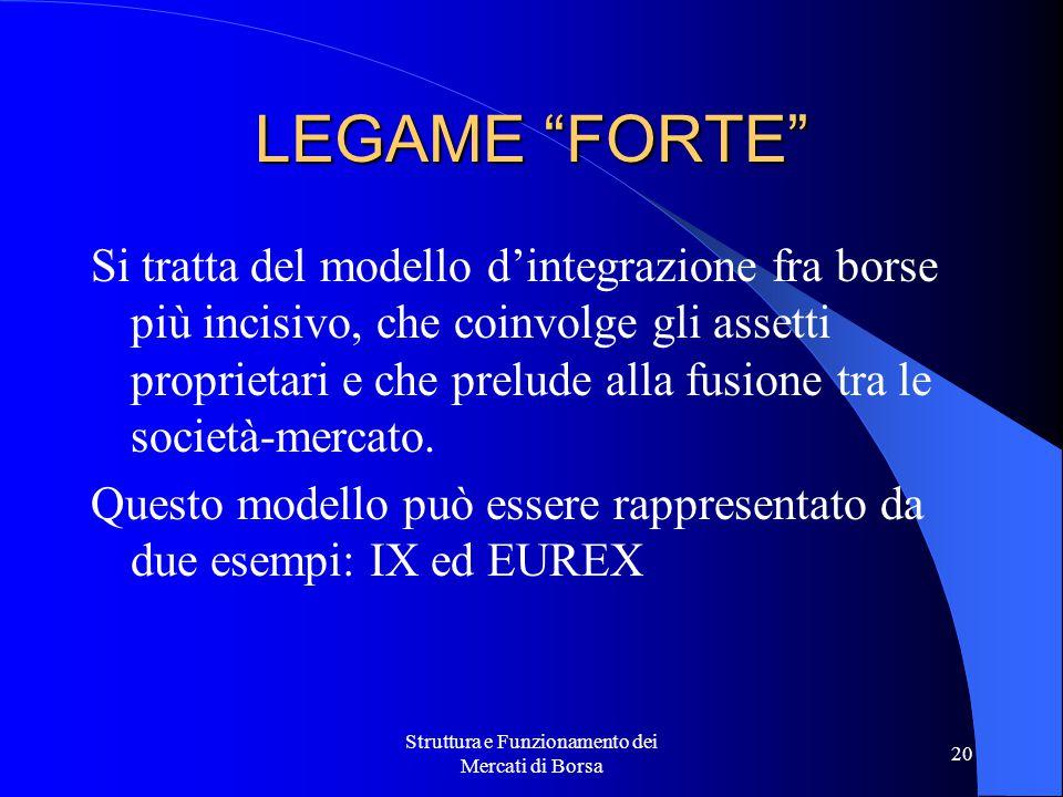 Struttura e Funzionamento dei Mercati di Borsa 20 LEGAME FORTE Si tratta del modello d'integrazione fra borse più incisivo, che coinvolge gli assetti proprietari e che prelude alla fusione tra le società-mercato.