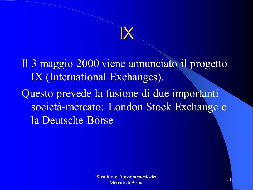 Struttura e Funzionamento dei Mercati di Borsa 21 IX Il 3 maggio 2000 viene annunciato il progetto IX (International Exchanges). Questo prevede la fus