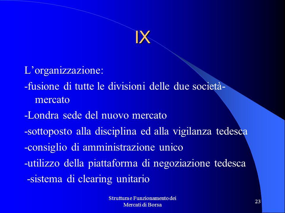 Struttura e Funzionamento dei Mercati di Borsa 23 IX L'organizzazione: -fusione di tutte le divisioni delle due società- mercato -Londra sede del nuov