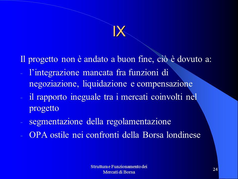Struttura e Funzionamento dei Mercati di Borsa 24 IX Il progetto non è andato a buon fine, ciò è dovuto a: - l'integrazione mancata fra funzioni di ne