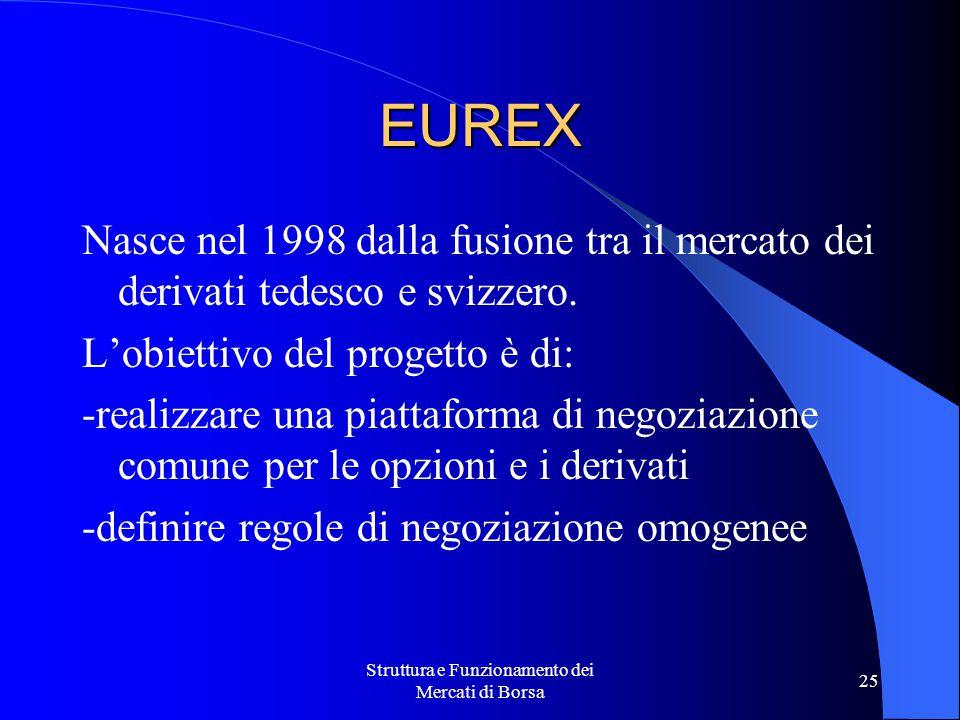 Struttura e Funzionamento dei Mercati di Borsa 25 EUREX Nasce nel 1998 dalla fusione tra il mercato dei derivati tedesco e svizzero. L'obiettivo del p
