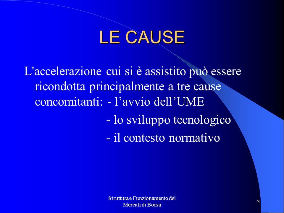 Struttura e Funzionamento dei Mercati di Borsa 3 LE CAUSE L'accelerazione cui si è assistito può essere ricondotta principalmente a tre cause concomit
