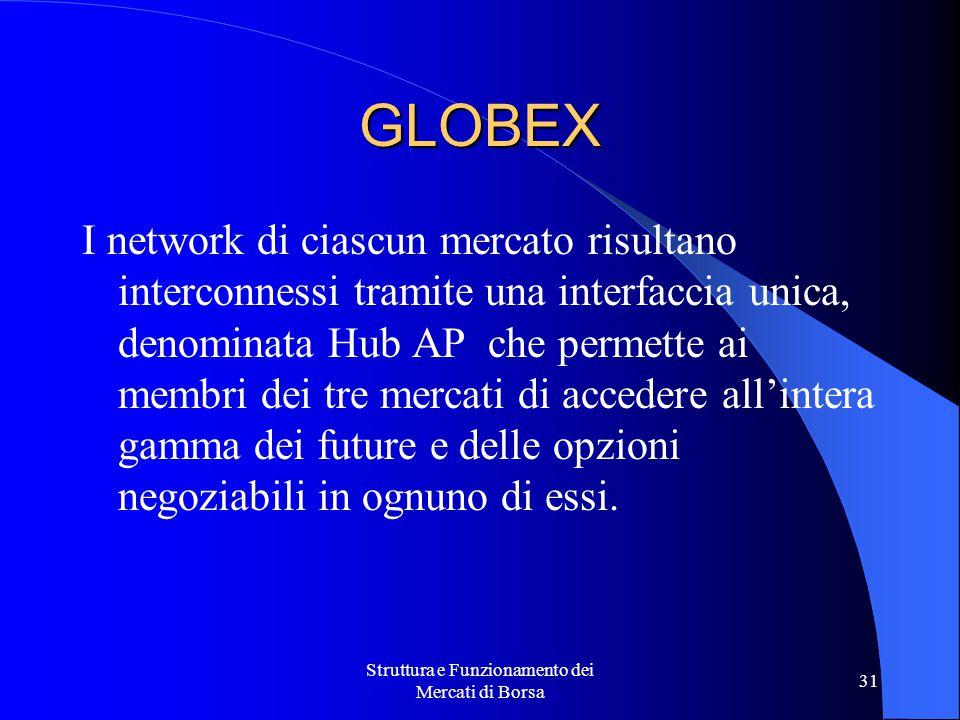 Struttura e Funzionamento dei Mercati di Borsa 31 GLOBEX I network di ciascun mercato risultano interconnessi tramite una interfaccia unica, denominata Hub AP che permette ai membri dei tre mercati di accedere all'intera gamma dei future e delle opzioni negoziabili in ognuno di essi.