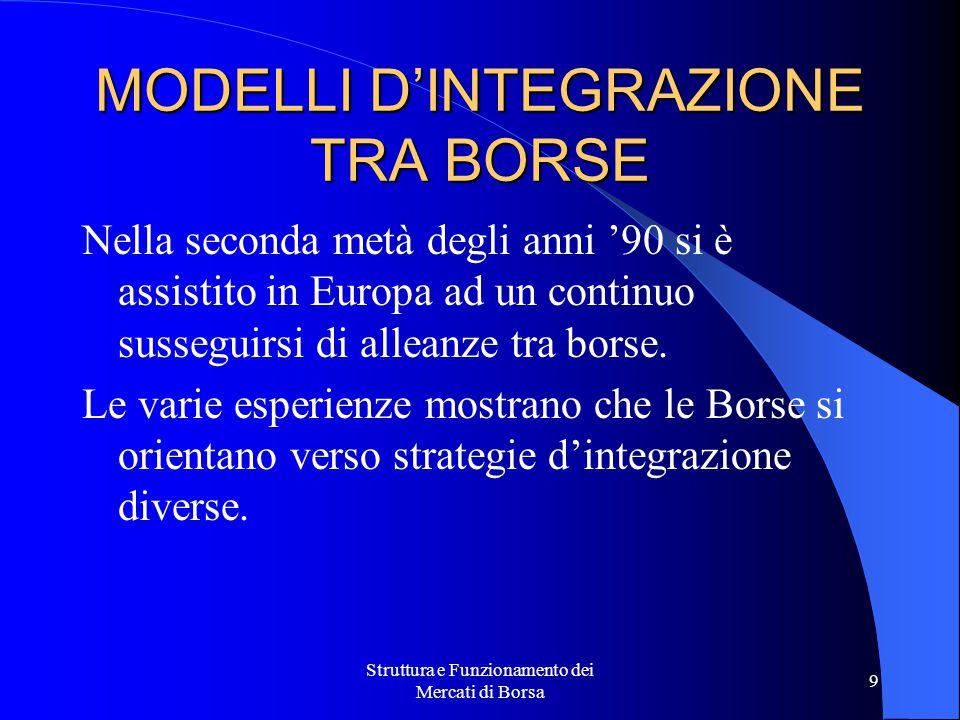 Struttura e Funzionamento dei Mercati di Borsa 9 MODELLI D'INTEGRAZIONE TRA BORSE Nella seconda metà degli anni '90 si è assistito in Europa ad un con
