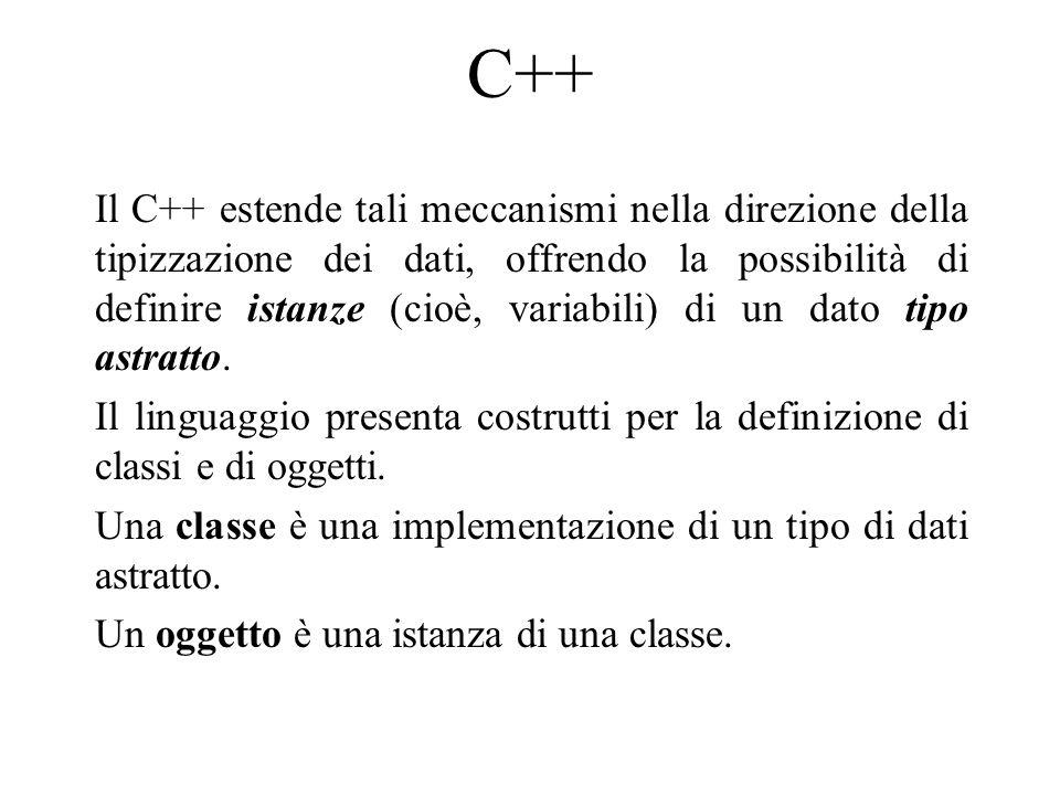 C++ Il C++ estende tali meccanismi nella direzione della tipizzazione dei dati, offrendo la possibilità di definire istanze (cioè, variabili) di un dato tipo astratto.
