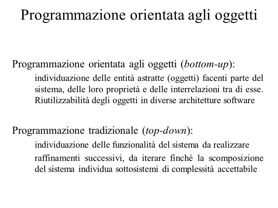 Programmazione orientata agli oggetti Programmazione orientata agli oggetti (bottom-up): individuazione delle entità astratte (oggetti) facenti parte del sistema, delle loro proprietà e delle interrelazioni tra di esse.