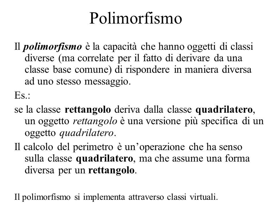 Polimorfismo Il polimorfismo è la capacità che hanno oggetti di classi diverse (ma correlate per il fatto di derivare da una classe base comune) di rispondere in maniera diversa ad uno stesso messaggio.